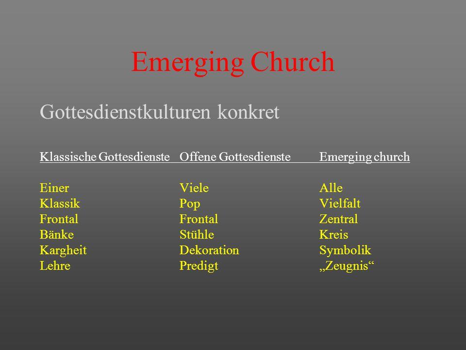 Emerging Church Die Herausforderung Jetzt wollen wir Menschen vom Glauben überzeugen, bald werden Menschen glauben, weil wir überzeugt sind.