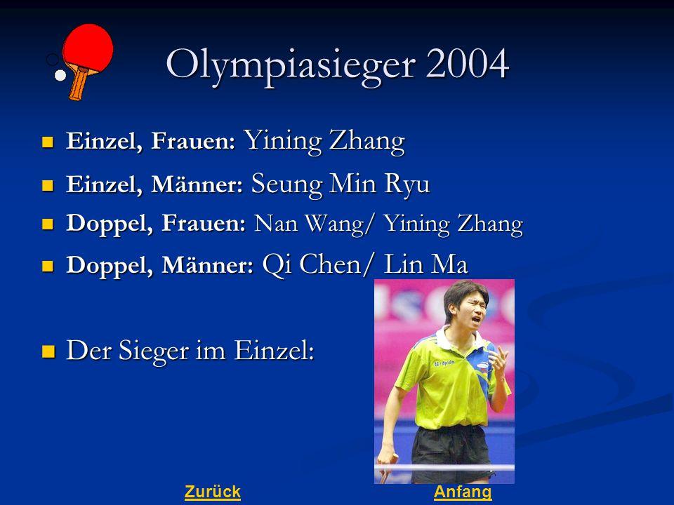 ZurückAnfang Olympiasieger 2004 Einzel, Frauen: Yining Zhang Einzel, Frauen: Yining Zhang Einzel, Männer: Seung Min Ryu Einzel, Männer: Seung Min Ryu
