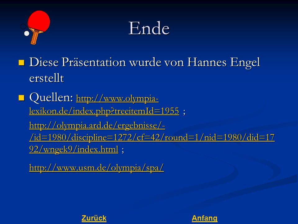 ZurückAnfangEnde Diese Präsentation wurde von Hannes Engel erstellt Diese Präsentation wurde von Hannes Engel erstellt Quellen: http://www.olympia- lexikon.de/index.php?treeitemId=1955 ; Quellen: http://www.olympia- lexikon.de/index.php?treeitemId=1955 ; http://www.olympia- lexikon.de/index.php?treeitemId=1955 http://www.olympia- lexikon.de/index.php?treeitemId=1955 http://olympia.ard.de/ergebnisse/- /id=1980/discipline=1272/cf=42/round=1/nid=1980/did=17 92/wngek9/index.htmlhttp://olympia.ard.de/ergebnisse/- /id=1980/discipline=1272/cf=42/round=1/nid=1980/did=17 92/wngek9/index.html ; http://olympia.ard.de/ergebnisse/- /id=1980/discipline=1272/cf=42/round=1/nid=1980/did=17 92/wngek9/index.html http://www.usm.de/olympia/spa/