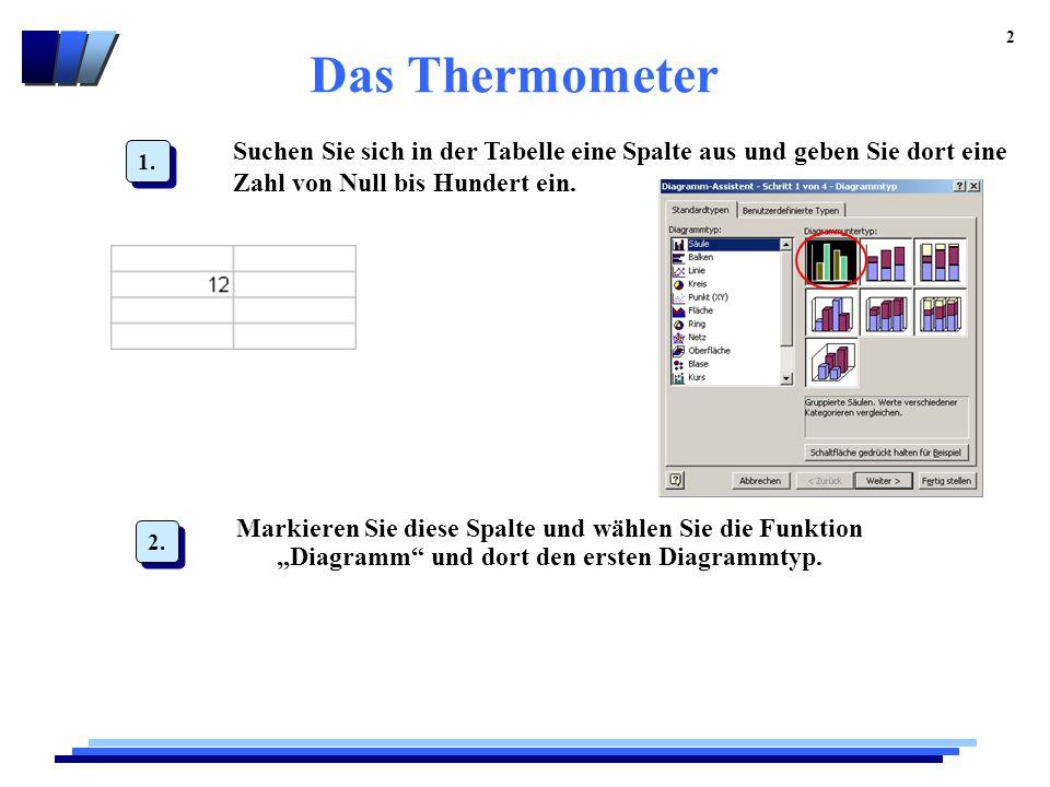 Das Thermometer 2 1.