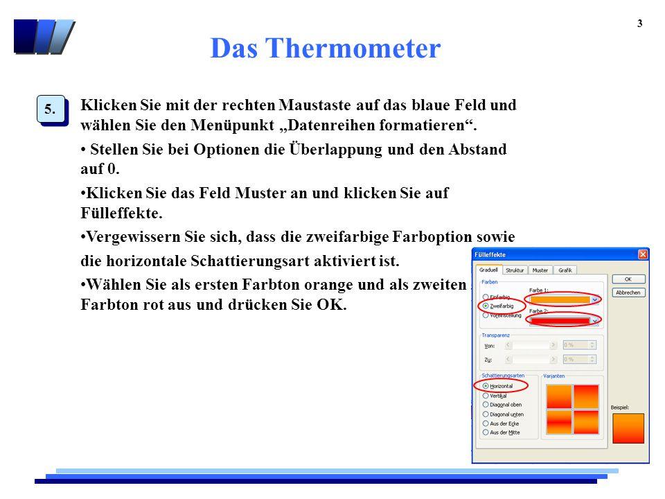 """Das Thermometer 3 Klicken Sie mit der rechten Maustaste auf das blaue Feld und wählen Sie den Menüpunkt """"Datenreihen formatieren ."""