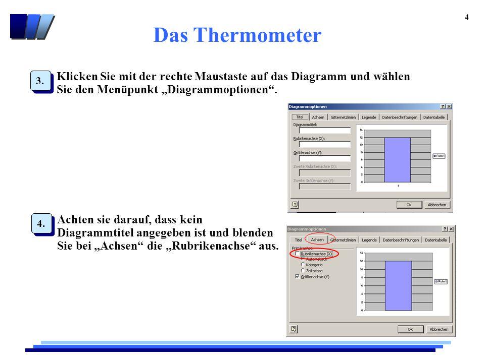 Das Thermometer 4 3.