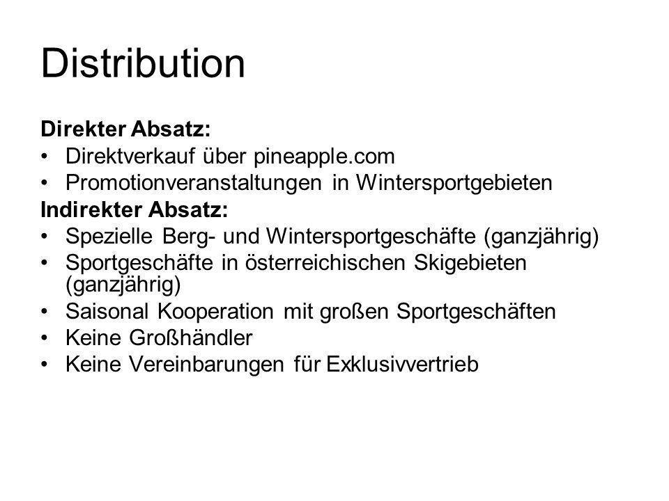 Distribution Direkter Absatz: Direktverkauf über pineapple.com Promotionveranstaltungen in Wintersportgebieten Indirekter Absatz: Spezielle Berg- und