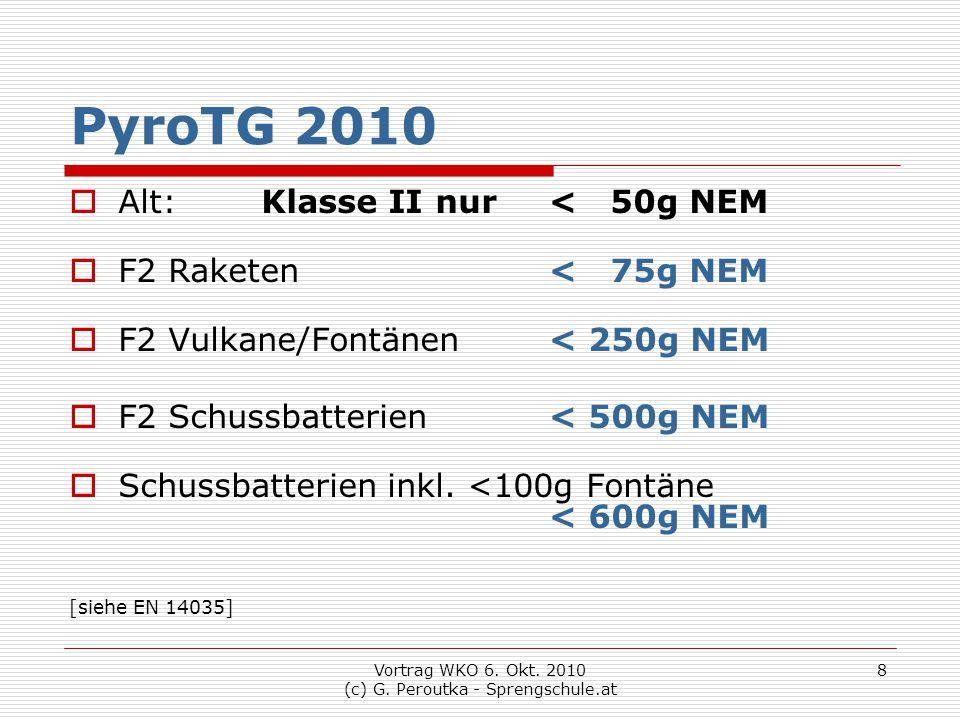 Vortrag WKO 6. Okt. 2010 (c) G. Peroutka - Sprengschule.at 8 PyroTG 2010  Alt: Klasse II nur < 50g NEM  F2 Raketen < 75g NEM  F2 Vulkane/Fontänen <