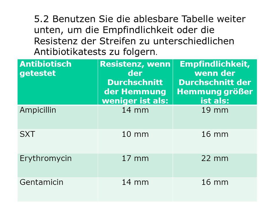 5.2 Benutzen Sie die ablesbare Tabelle weiter unten, um die Empfindlichkeit oder die Resistenz der Streifen zu unterschiedlichen Antibiotikatests zu folgern.