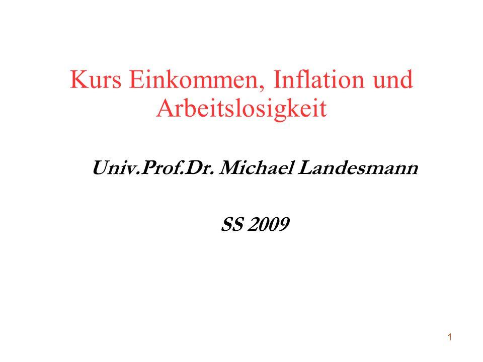 1 Kurs Einkommen, Inflation und Arbeitslosigkeit Univ.Prof.Dr. Michael Landesmann SS 2009