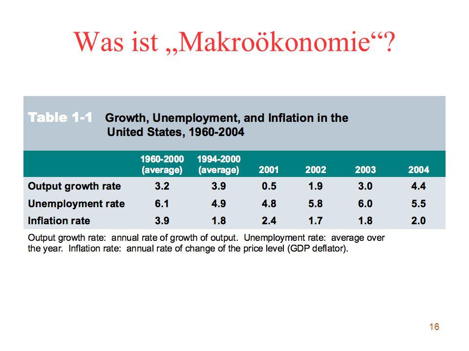"""16 Was ist """"Makroökonomie""""?"""
