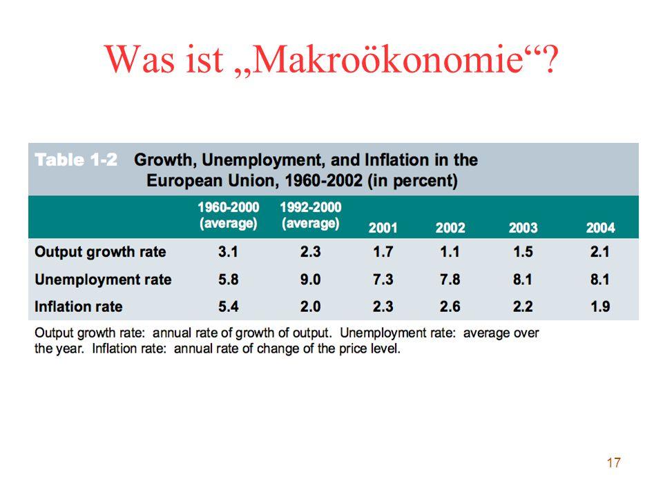 """17 Was ist """"Makroökonomie""""?"""