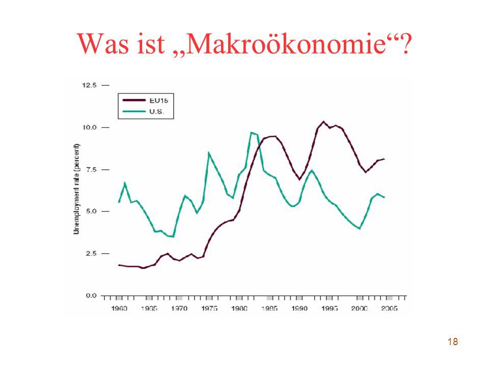 """18 Was ist """"Makroökonomie""""?"""