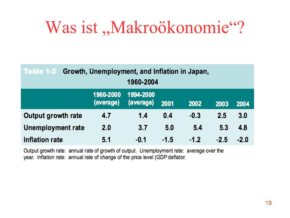 """19 Was ist """"Makroökonomie""""?"""