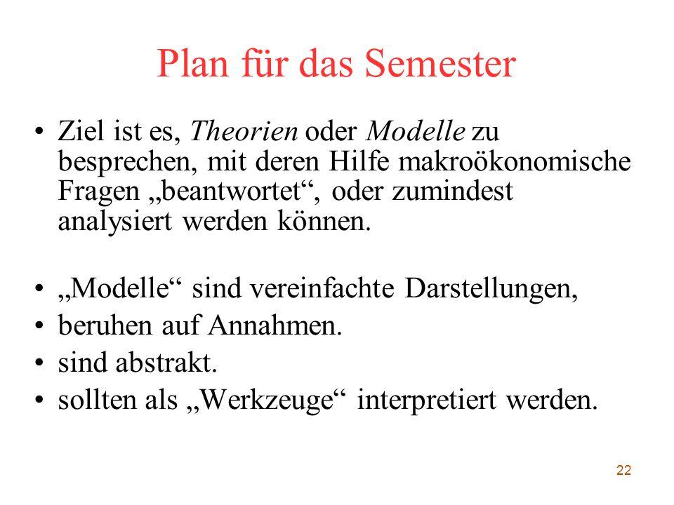 """22 Plan für das Semester Ziel ist es, Theorien oder Modelle zu besprechen, mit deren Hilfe makroökonomische Fragen """"beantwortet"""", oder zumindest analy"""