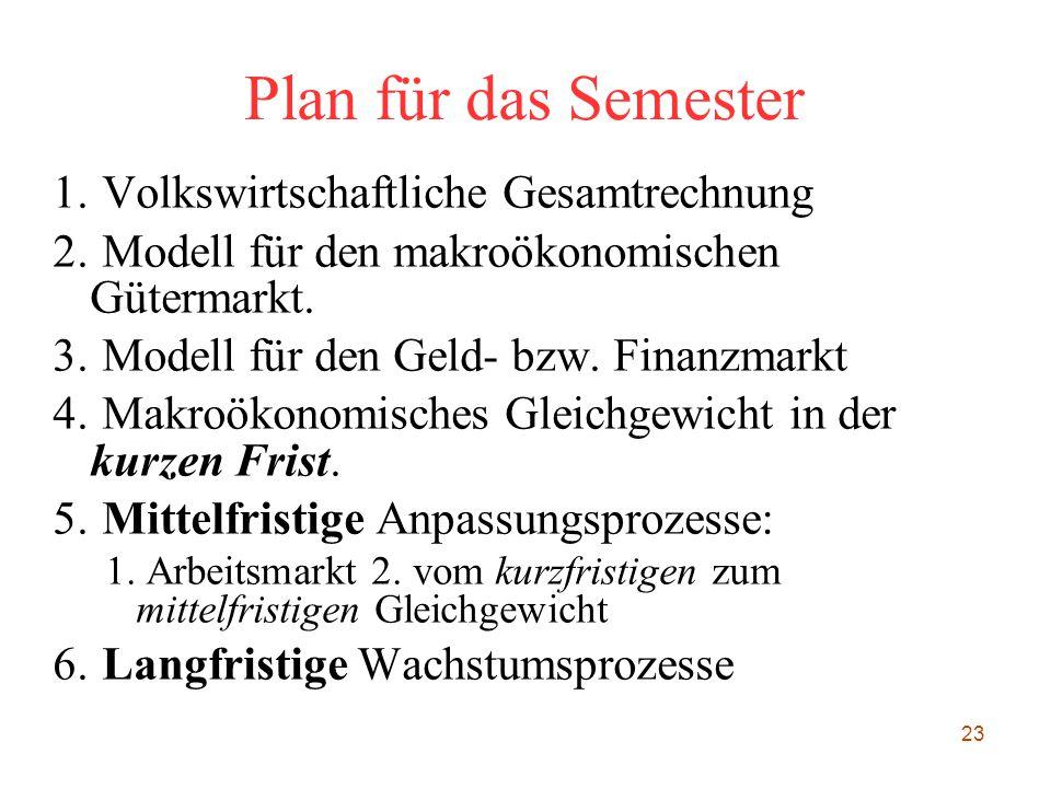 23 Plan für das Semester 1. Volkswirtschaftliche Gesamtrechnung 2. Modell für den makroökonomischen Gütermarkt. 3. Modell für den Geld- bzw. Finanzmar