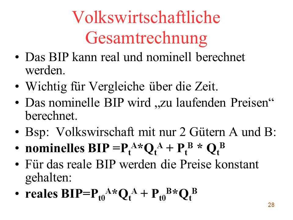 """28 Volkswirtschaftliche Gesamtrechnung Das BIP kann real und nominell berechnet werden. Wichtig für Vergleiche über die Zeit. Das nominelle BIP wird """""""