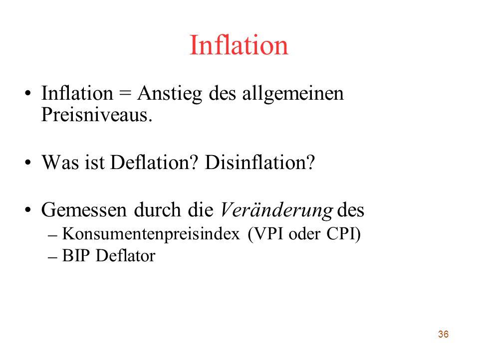 36 Inflation Inflation = Anstieg des allgemeinen Preisniveaus. Was ist Deflation? Disinflation? Gemessen durch die Veränderung des – Konsumentenpreisi