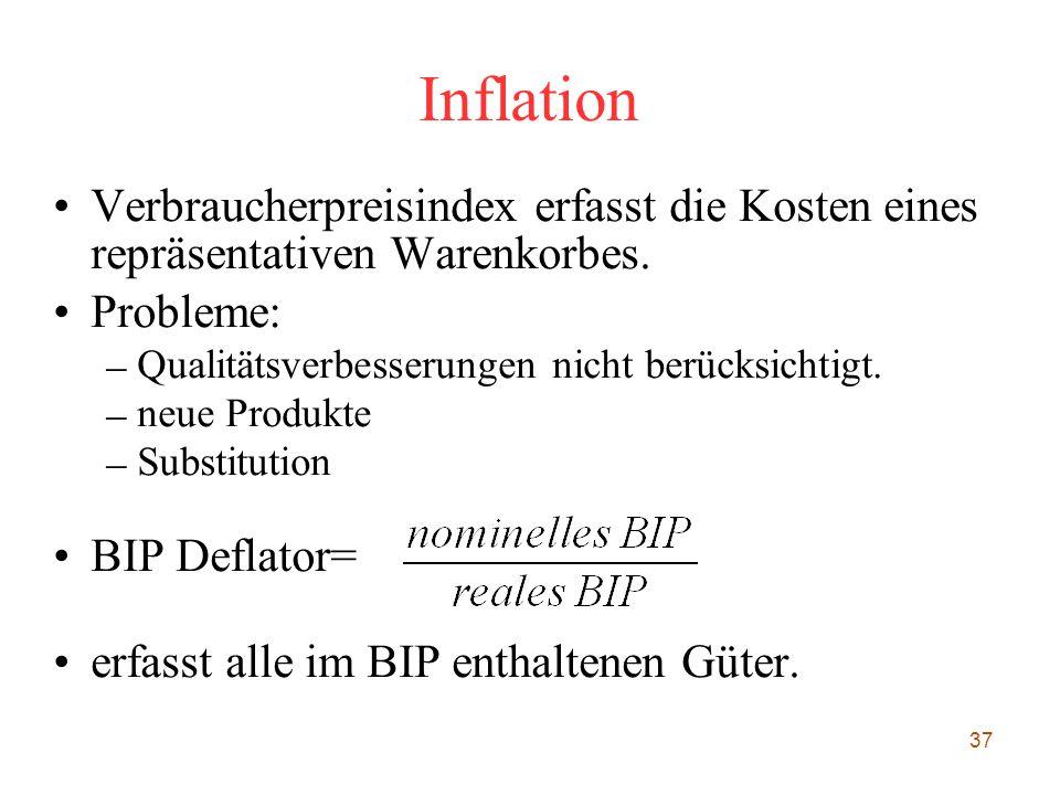 37 Inflation Verbraucherpreisindex erfasst die Kosten eines repräsentativen Warenkorbes. Probleme: – Qualitätsverbesserungen nicht berücksichtigt. – n