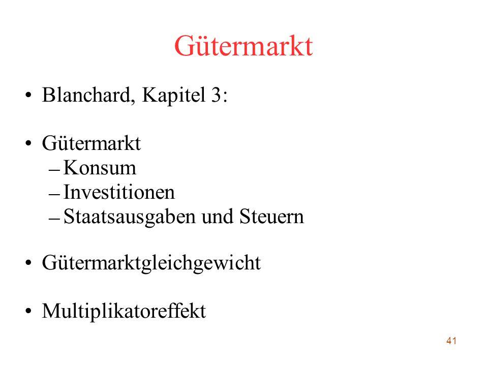 41 Gütermarkt Blanchard, Kapitel 3: Gütermarkt – Konsum – Investitionen – Staatsausgaben und Steuern Gütermarktgleichgewicht Multiplikatoreffekt