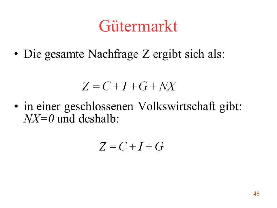 46 Gütermarkt Die gesamte Nachfrage Z ergibt sich als: in einer geschlossenen Volkswirtschaft gibt: NX=0 und deshalb:
