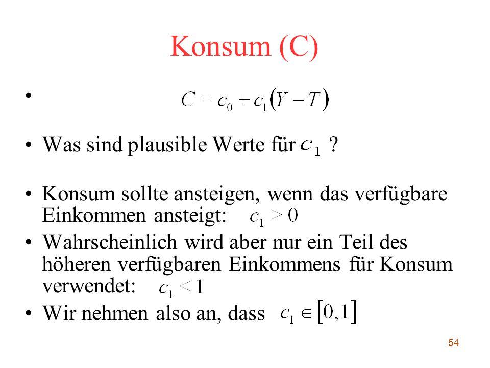 54 Konsum (C) Was sind plausible Werte für ? Konsum sollte ansteigen, wenn das verfügbare Einkommen ansteigt: Wahrscheinlich wird aber nur ein Teil de