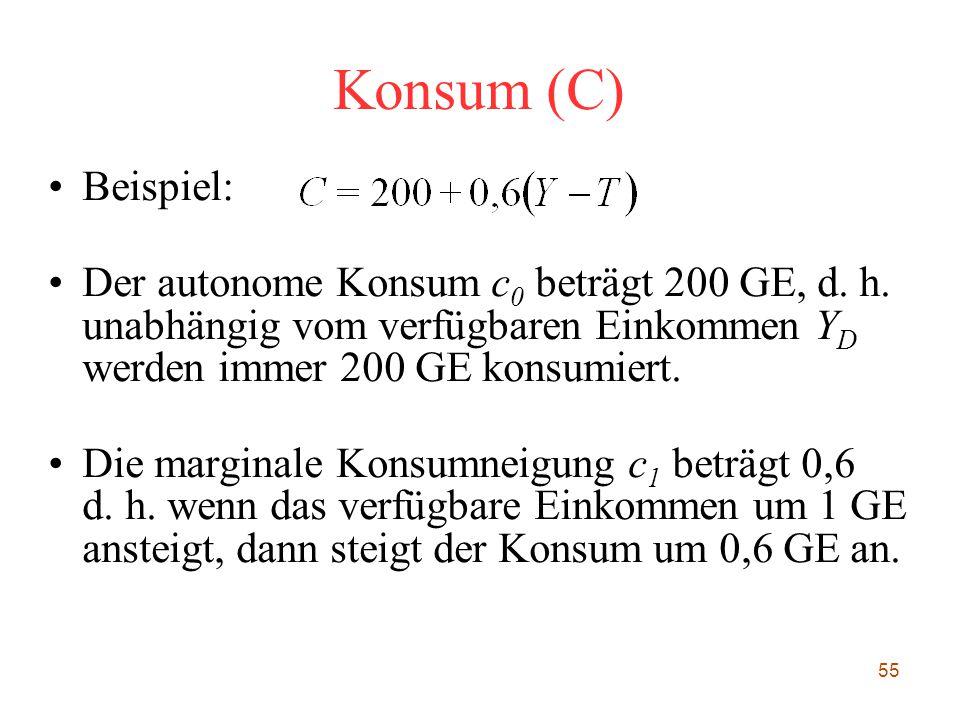 55 Konsum (C) Beispiel: Der autonome Konsum c 0 beträgt 200 GE, d. h. unabhängig vom verfügbaren Einkommen Y D werden immer 200 GE konsumiert. Die ma