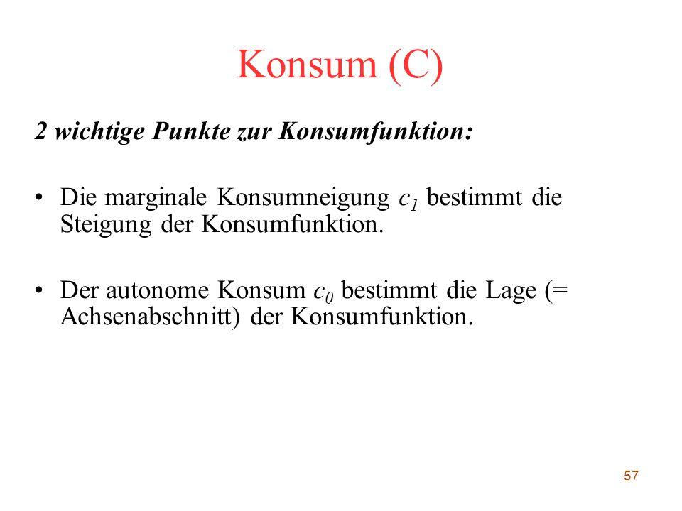 57 Konsum (C) 2 wichtige Punkte zur Konsumfunktion: Die marginale Konsumneigung c 1 bestimmt die Steigung der Konsumfunktion. Der autonome Konsum c 0