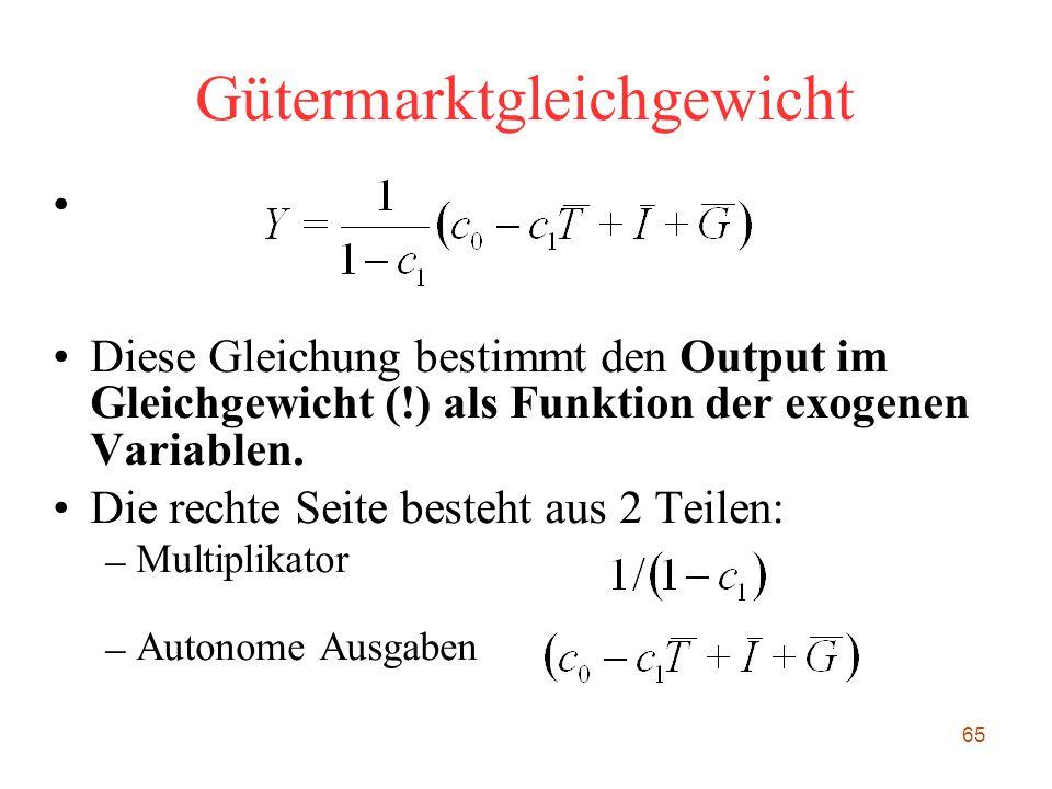 65 Gütermarktgleichgewicht Diese Gleichung bestimmt den Output im Gleichgewicht (!) als Funktion der exogenen Variablen. Die rechte Seite besteht aus