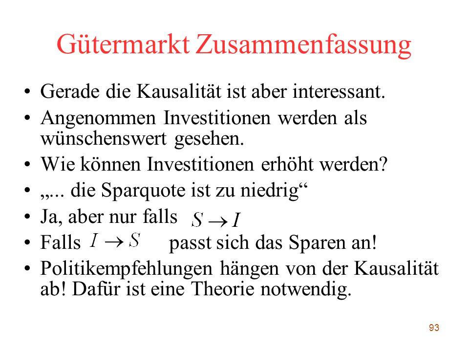 93 Gütermarkt Zusammenfassung Gerade die Kausalität ist aber interessant. Angenommen Investitionen werden als wünschenswert gesehen. Wie können Invest