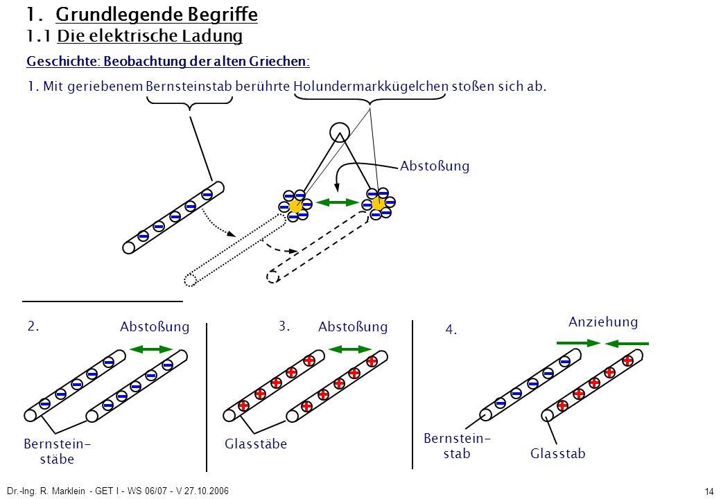 Dr.-Ing. R. Marklein - GET I - WS 06/07 - V 27.10.2006 14 1. Grundlegende Begriffe 1.1 Die elektrische Ladung Geschichte: Beobachtung der alten Griech