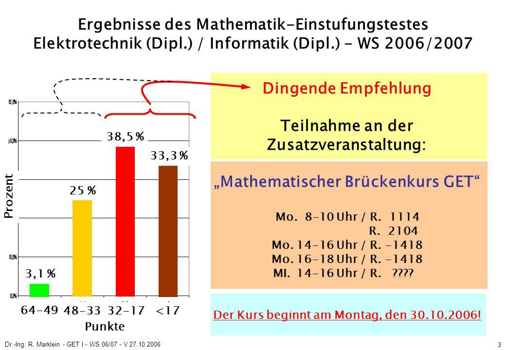 Dr.-Ing. R. Marklein - GET I - WS 06/07 - V 27.10.2006 3 Ergebnisse des Mathematik-Einstufungstestes Elektrotechnik (Dipl.) / Informatik (Dipl.) - WS