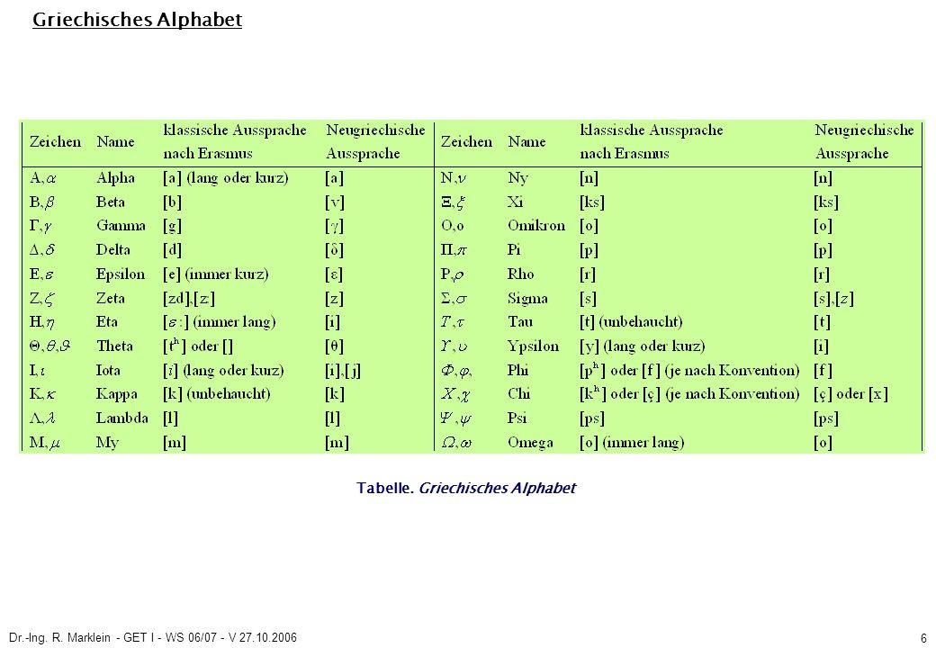Dr.-Ing. R. Marklein - GET I - WS 06/07 - V 27.10.2006 6 Griechisches Alphabet Tabelle. Griechisches Alphabet