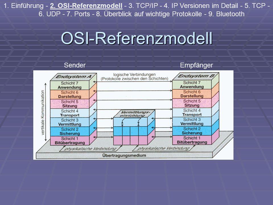 OSI-Referenzmodell 1. Einführung - 2. OSI-Referenzmodell - 3. TCP/IP - 4. IP Versionen im Detail - 5. TCP - 6. UDP - 7. Ports - 8. Überblick auf wicht