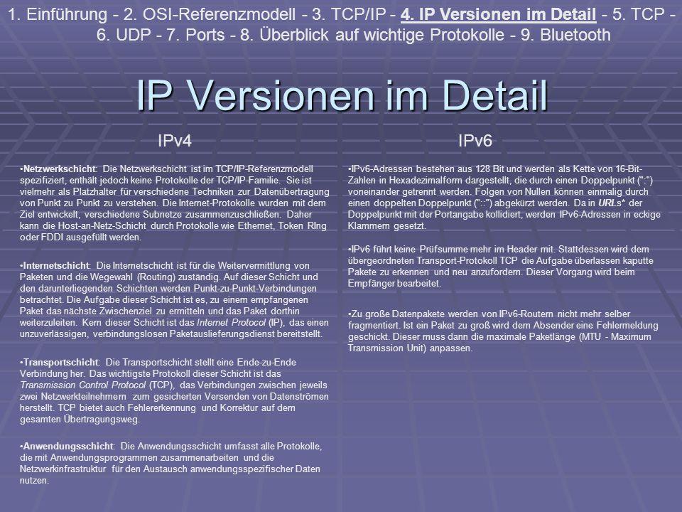 IP Versionen im Detail 1. Einführung - 2. OSI-Referenzmodell - 3. TCP/IP - 4. IP Versionen im Detail - 5. TCP - 6. UDP - 7. Ports - 8. Überblick auf w