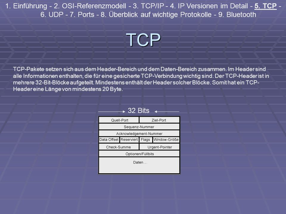 UDP 1.Einführung - 2. OSI-Referenzmodell - 3. TCP/IP - 4.