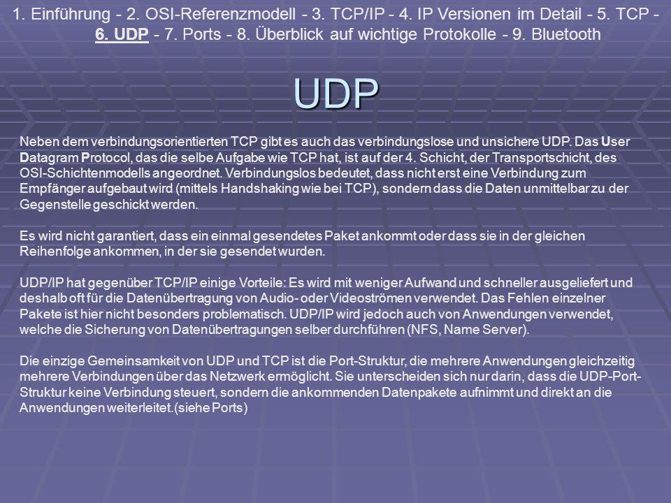 UDP 1. Einführung - 2. OSI-Referenzmodell - 3. TCP/IP - 4. IP Versionen im Detail - 5. TCP - 6. UDP - 7. Ports - 8. Überblick auf wichtige Protokolle