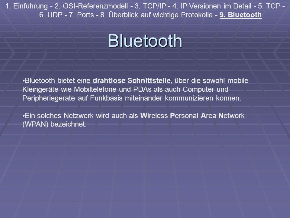 Bluetooth 1. Einführung - 2. OSI-Referenzmodell - 3. TCP/IP - 4. IP Versionen im Detail - 5. TCP - 6. UDP - 7. Ports - 8. Überblick auf wichtige Proto