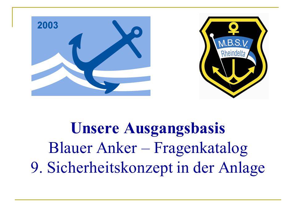 Unsere Ausgangsbasis Blauer Anker – Fragenkatalog 9. Sicherheitskonzept in der Anlage