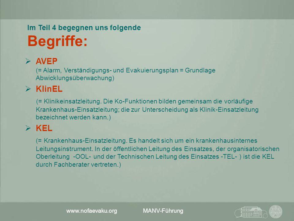 www.nofaevaku.org MANV-Führung  AVEP (= Alarm, Verständigungs- und Evakuierungsplan = Grundlage Abwicklungsüberwachung)  KlinEL (= Klinikeinsatzleit