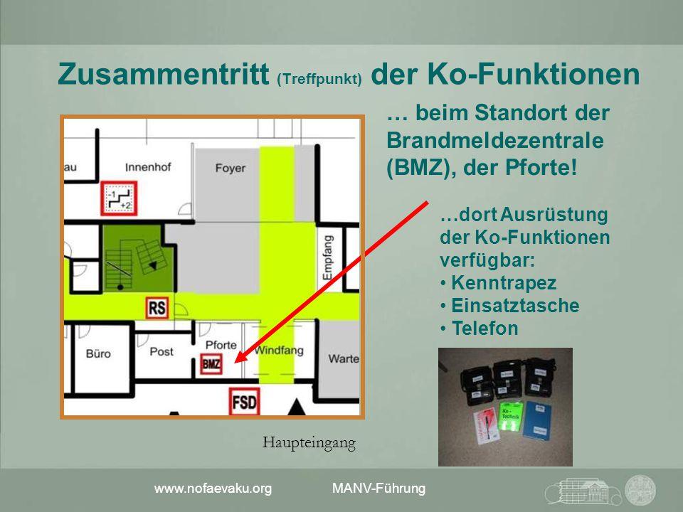 www.nofaevaku.org MANV-Führung Zusammentritt (Treffpunkt) der Ko-Funktionen … beim Standort der Brandmeldezentrale (BMZ), der Pforte! Haupteingang …do