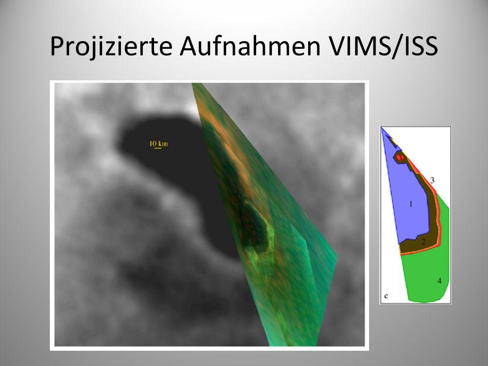 Projizierte Aufnahmen VIMS/ISS
