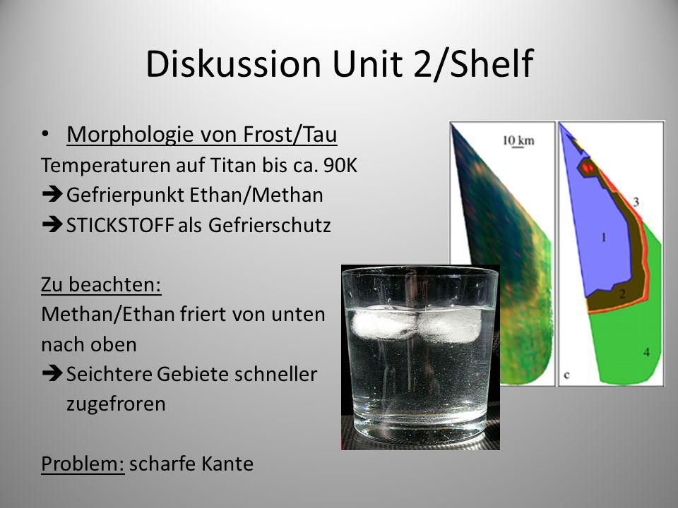 Diskussion Unit 2/Shelf Morphologie von Frost/Tau Temperaturen auf Titan bis ca.