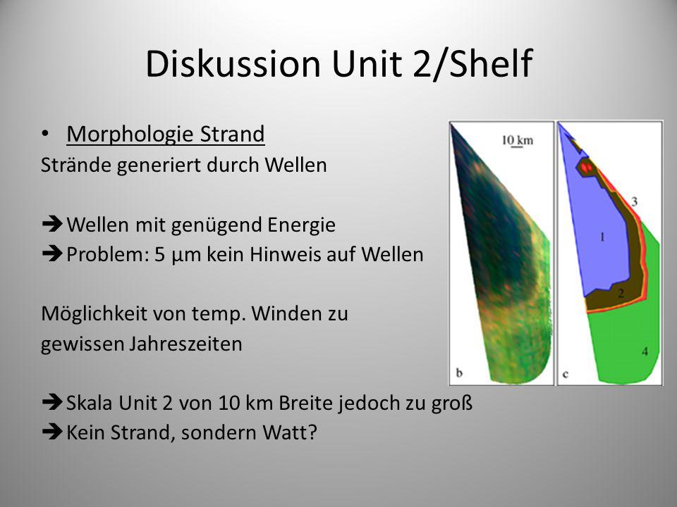 Diskussion Unit 2/Shelf Morphologie Strand Strände generiert durch Wellen  Wellen mit genügend Energie  Problem: 5 μm kein Hinweis auf Wellen Möglichkeit von temp.