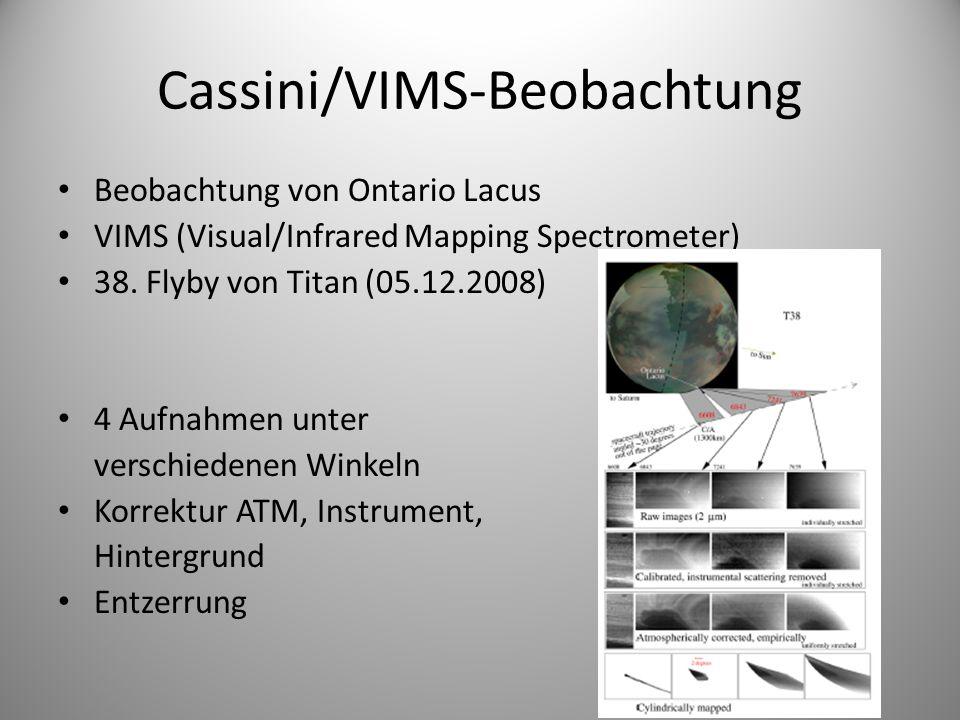 Cassini/VIMS-Beobachtung Beobachtung von Ontario Lacus VIMS (Visual/Infrared Mapping Spectrometer) 38. Flyby von Titan (05.12.2008) 4 Aufnahmen unter