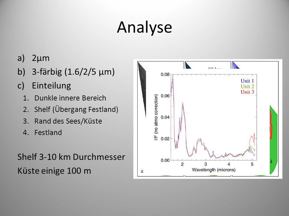Analyse a)2μm b)3-färbig (1.6/2/5 μm) c)Einteilung 1.Dunkle innere Bereich 2.Shelf (Übergang Festland) 3.Rand des Sees/Küste 4.Festland Shelf 3-10 km Durchmesser Küste einige 100 m