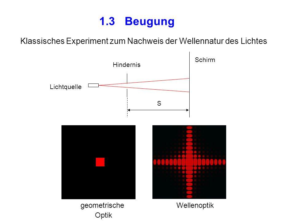 1.3 Beugung Klassisches Experiment zum Nachweis der Wellennatur des Lichtes geometrische Wellenoptik Optik Lichtquelle Hindernis Schirm S