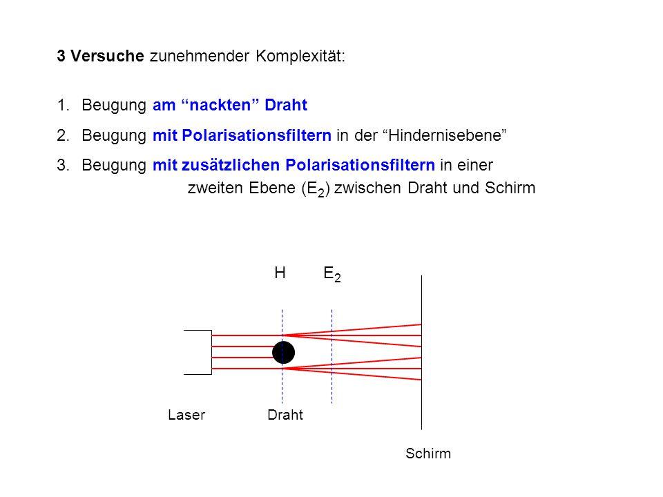 """3 Versuche zunehmender Komplexität: 1.Beugung am """"nackten"""" Draht 2.Beugung mit Polarisationsfiltern in der """"Hindernisebene"""" 3.Beugung mit zusätzlichen"""