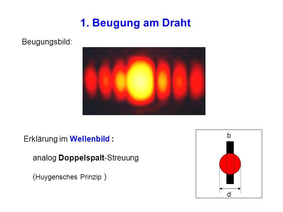 1. Beugung am Draht Beugungsbild: Erklärung im Wellenbild : analog Doppelspalt-Streuung ( Huygensches Prinzip ) b d