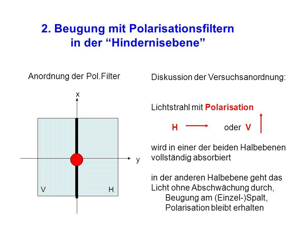 """2. Beugung mit Polarisationsfiltern in der """"Hindernisebene"""" x y VH Diskussion der Versuchsanordnung: Lichtstrahl mit Polarisation H oder V wird in ein"""
