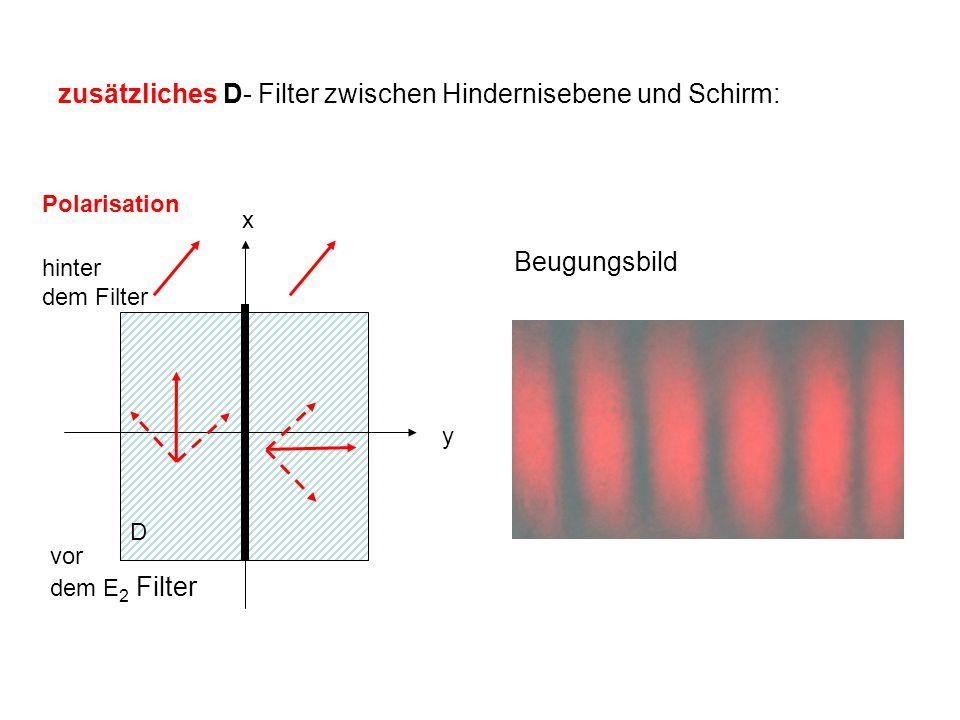 zusätzliches D- Filter zwischen Hindernisebene und Schirm: vor dem E 2 Filter hinter dem Filter x y D Polarisation Beugungsbild