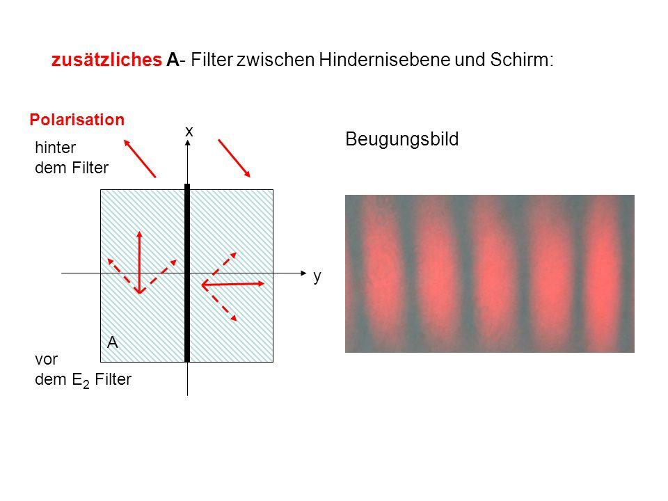 zusätzliches A- Filter zwischen Hindernisebene und Schirm: x y A Polarisation hinter dem Filter vor dem E 2 Filter Beugungsbild