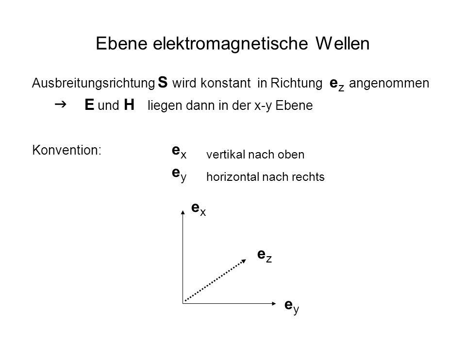 Ebene elektromagnetische Wellen Ausbreitungsrichtung S wird konstant in Richtung e z angenommen  E und H liegen dann in der x-y Ebene Konvention: e