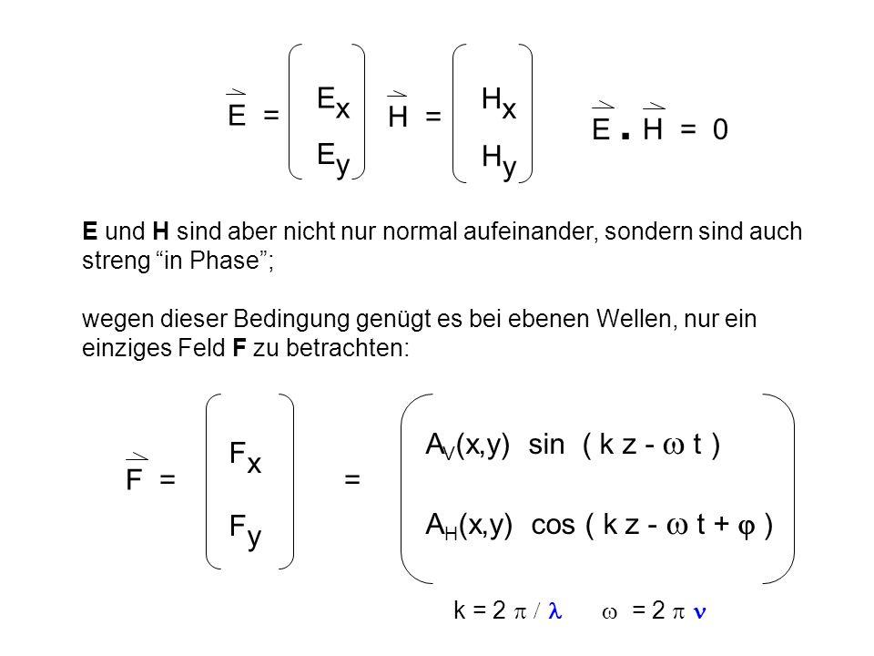 die Feldstärken oszillieren also in Raum und Zeit: -an einem fixen Ort z ergibt sich eine zeitliche Veränderung : F = A sin (  t +  ) - zu einer fixen Zeit t ergibt sich eine Welle entlang der Fortpflanzungsrichtung : F = A sin ( kz +  ) vereinfachende Annahme: A V (x,y) und A H (x,y) im betrachteten Gebiet (x,y) konstant  kohärente Welle konstanter Intensität